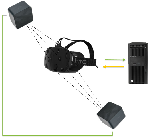 Hardware pro virtualni realitu