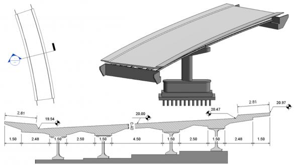 Revit 2019 - kóty pro zakřivené objekty v řezových pohledech