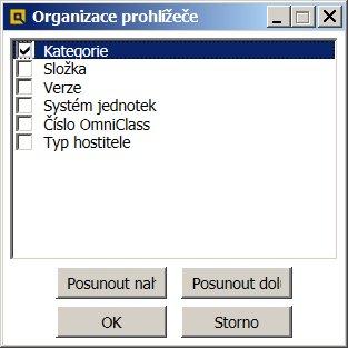 Organizace prohlížeče