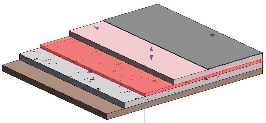 Podlaha jako jednotlivé součásti