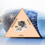 BIM a standardizace