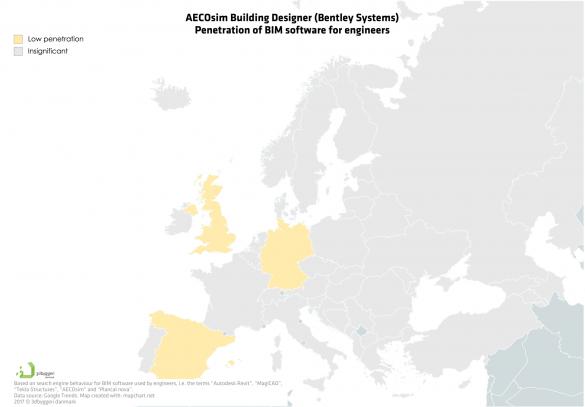 Bentley stavební používanost v Evropě