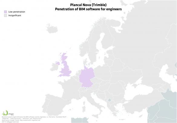 Trimble používanost v Evropě