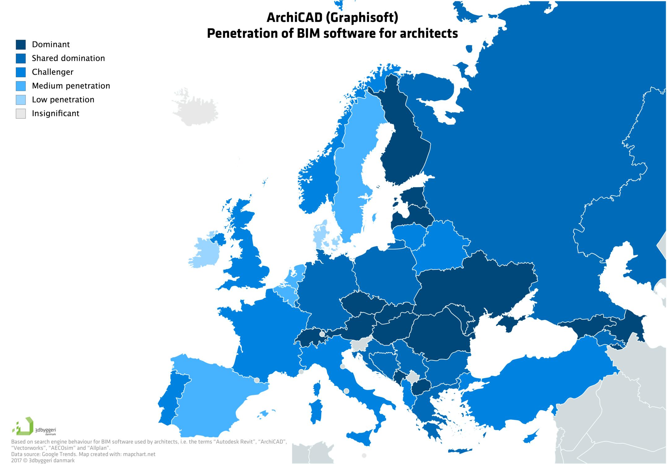 05_Archicad penetrace v Evropě