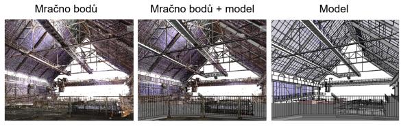 3D BIM model z mracna bodu