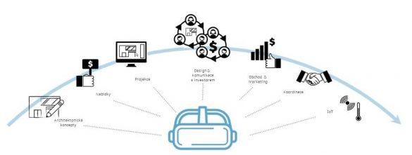 Vyuziti virtualni reality ve stavebnictvi