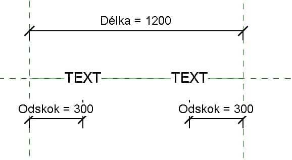 Kóty řízené parametrem Odskok