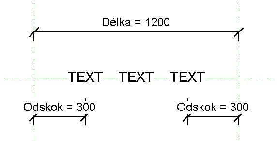 Počet textů podle parametru